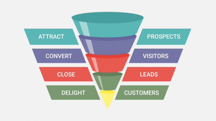 Clickfunnels For Small Business Owner