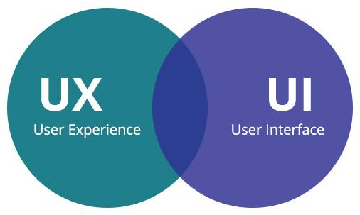Web Design Inspiration with UI | UX