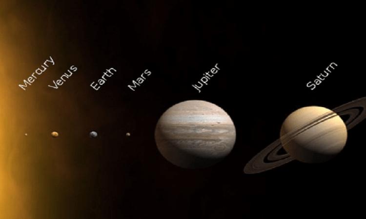 Jupiter Retrograde 2020 Calendar
